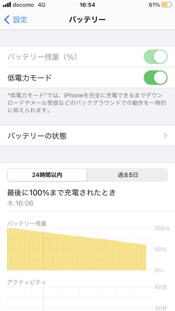 iPhoneの低電力モードの結果